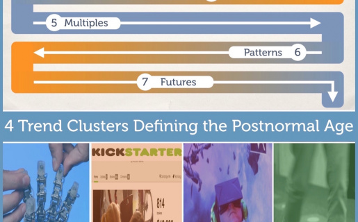 7 shifts in the post normal age visual and 4 trend clusters visuals