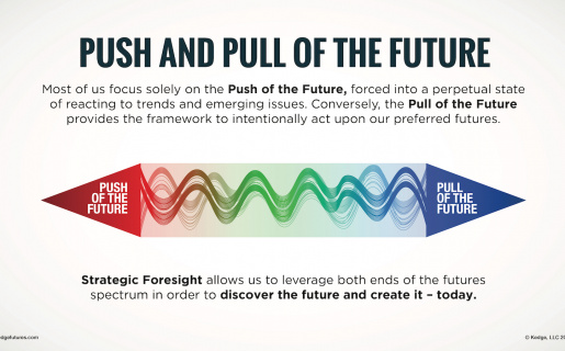 Push and pull spectrum infographic
