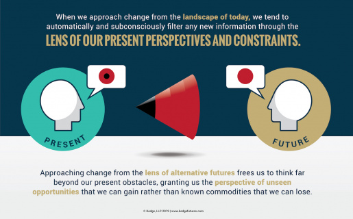 Keyhole of the present infographic